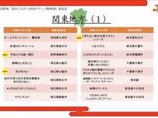 館林市が「訪れてみたい日本のアニメ聖地 88」に選ばれました!!