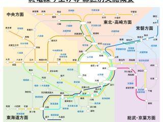 JR東日本が終電繰り上げの概要を発表。館林への影響は?