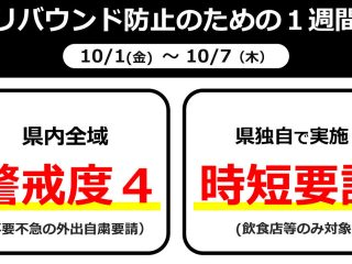 9月30日をもって緊急事態宣言措置解除、その後1週間はリバウンド防止のため警戒度4継続